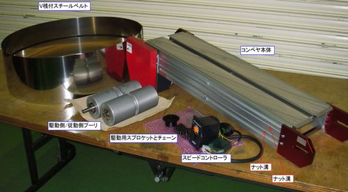RSC020-90構成部材