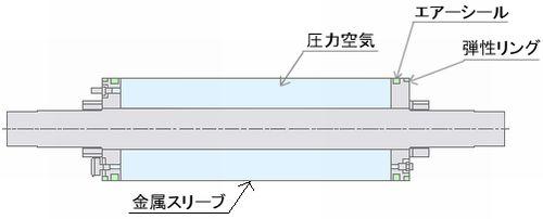 エア弾性タイプ構造図