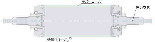 弾性ロール-温調タイプ構造図