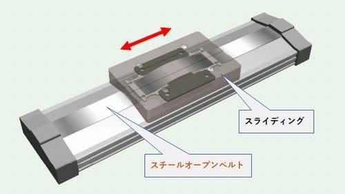 単軸ロボットカバー用シート、スチールオープンベルト
