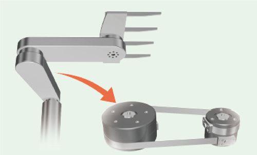 真空中のロボットアームに使用されるスチールオープンベルト