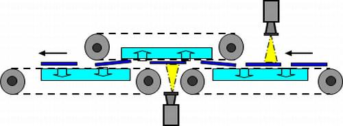 吸引・吸着スチールベルトコンベヤ組み合わせ使用例