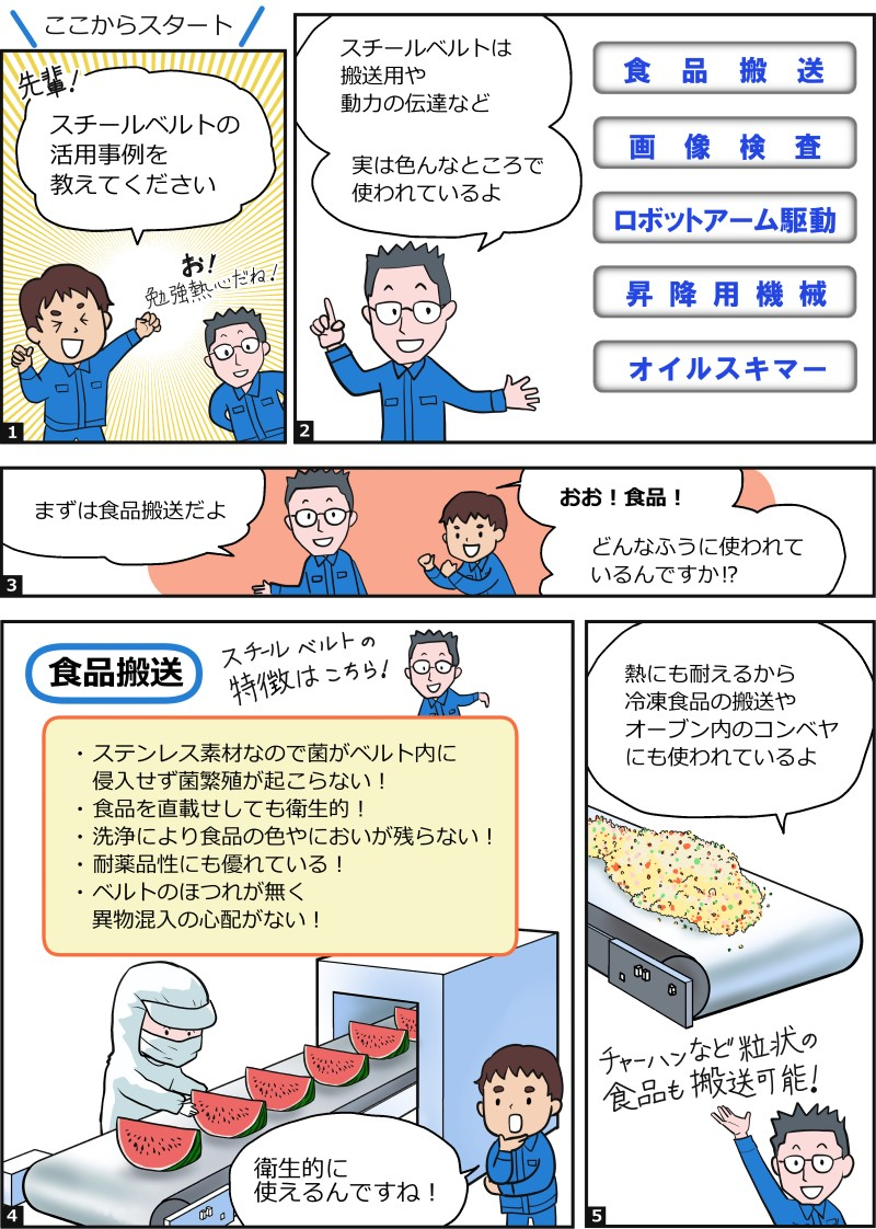 漫画でわかる!スチールベルトの用途例-p.1