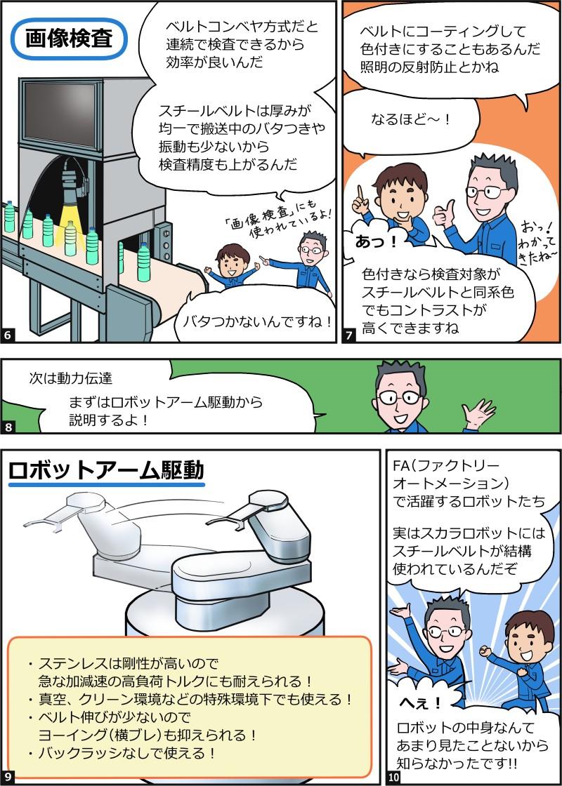 漫画でわかる!スチールベルトの用途例-p.2